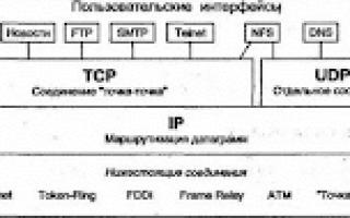 Ошибка приема данных по tcp ip