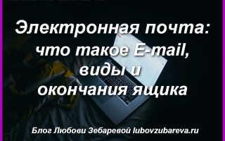 Виды адресов электронной почты