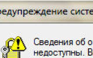 Предупреждение системы безопасности
