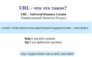 Url адрес формы