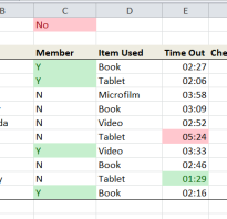 Vba excel clearcontents