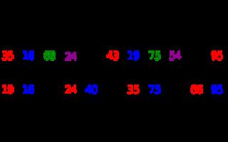 Сортировка методом шелла паскаль