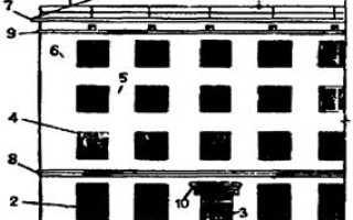 Архитектурные элементы стен