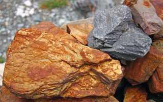 Месторождения железной руды в россии