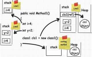 Stack overflow ошибка