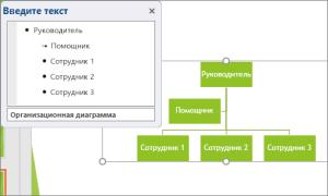 Структура предприятия образец схема word