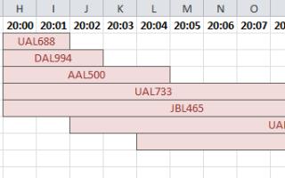 Excel vba выделенный диапазон